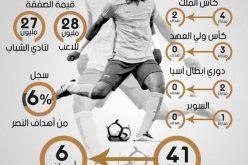 """صدق أو لاتصدق .. 9 مليون ريال قيمة هدف """"هزازي"""" الواحد مع النصر"""