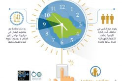 """هيئة الاتصالات وتقنية المعلومات تشارك في """"ساعة الأرض"""""""
