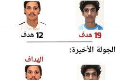 معجزة حصلت في الدوري الإماراتي