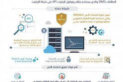 """""""هيئة الاتصالات"""": المملكة الأولى خليجياً في تفعيل الامتداد الآمن (DNSSEC) في منظومة أسماء النطاقات"""