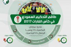 رئيس الاتحاد الدولي يشيد بأداء طاقم التحكيم السعودي في كأس القارات