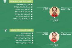 """الحكمان السعوديان """"الخضير"""" و""""العبكري"""" يشاركان في تحكيم مباريات كأس آسيا"""