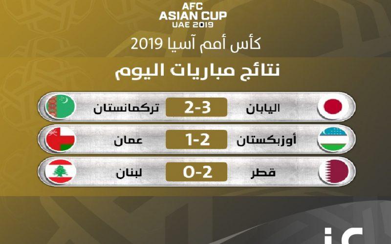 كأس آسيا 2019: الأزوبك واليابان يتقاسمون الصدارة وقطر تفوز