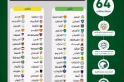 اتحاد القدم : قرعة دور الـ64 من كأس خادم الحرمين الشريفين غدًا الاثنين